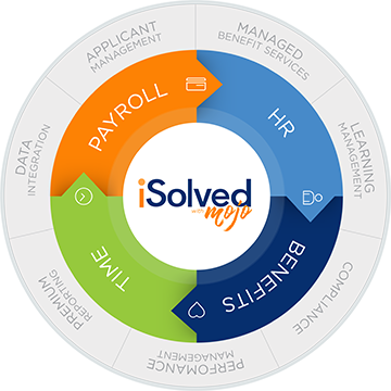 iSolved's Technology