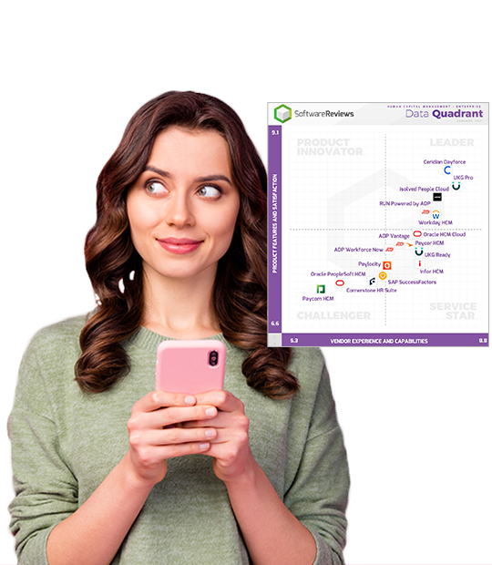 Woman with ranking quadrant graphic