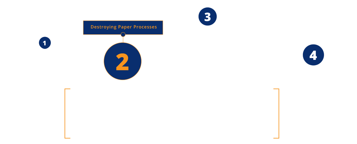 destroying paper processes