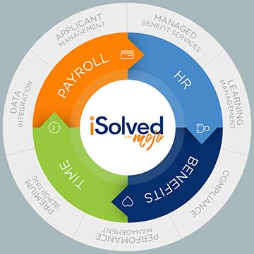 The iSolved HCM Platform | iSolved HCM